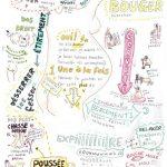 Aide-mémoire pour l'accouchement par «Illustrations Orbie»
