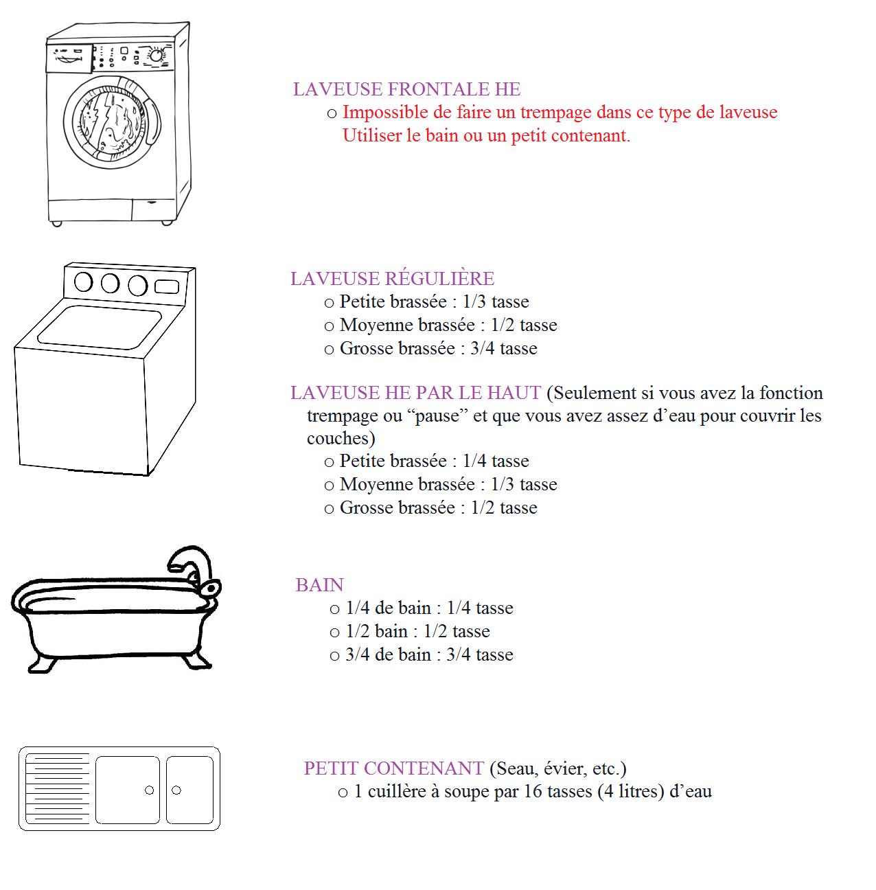 Cours 101 pour l'entretien des couches lavables | Cocoon Bien Naître